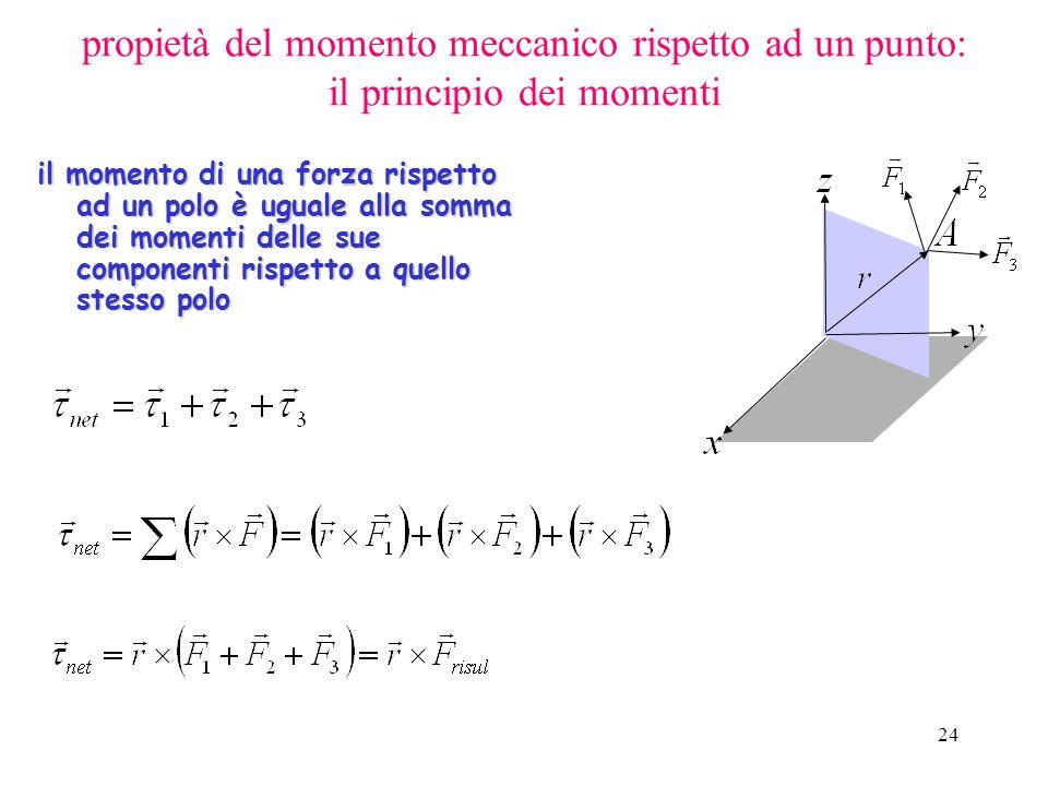 24 propietà del momento meccanico rispetto ad un punto: il principio dei momenti il momento di una forza rispetto ad un polo è uguale alla somma dei m
