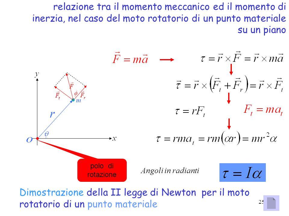 25 polo di rotazione relazione tra il momento meccanico ed il momento di inerzia, nel caso del moto rotatorio di un punto materiale su un piano Angoli