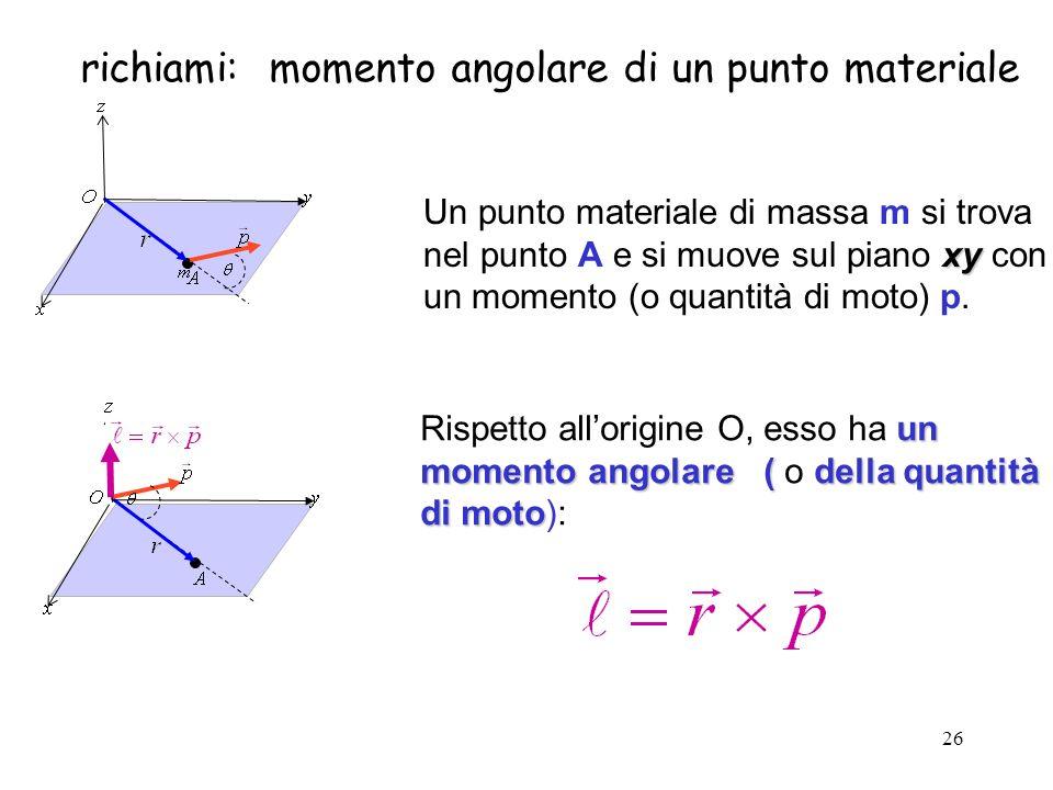 26 richiami: momento angolare di un punto materiale xy Un punto materiale di massa m si trova nel punto A e si muove sul piano xy con un momento (o qu