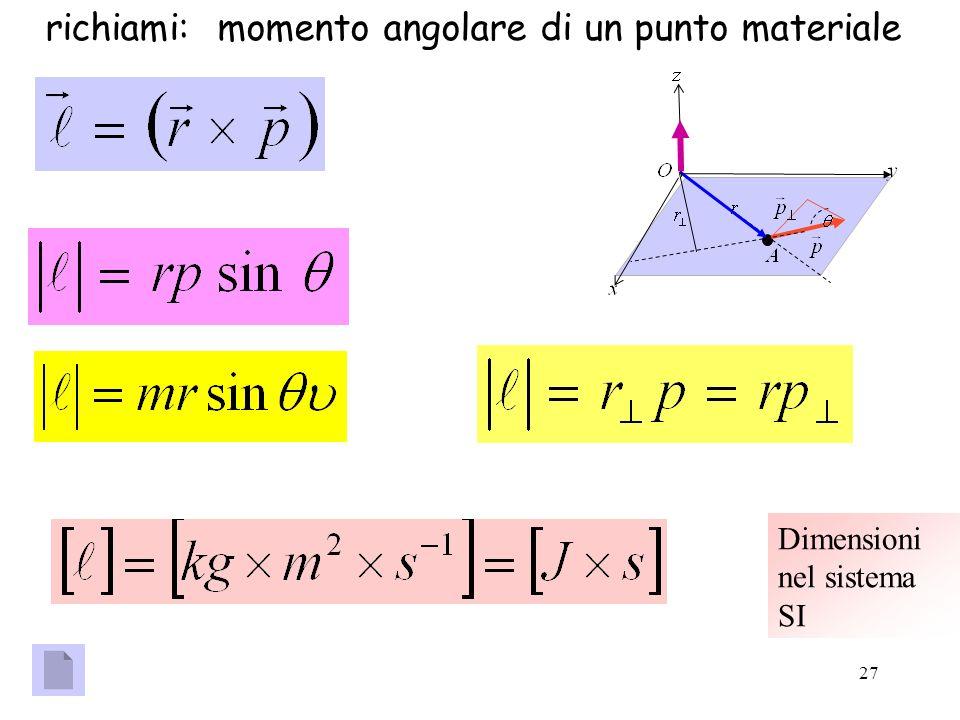 27 Dimensioni nel sistema SI richiami: momento angolare di un punto materiale
