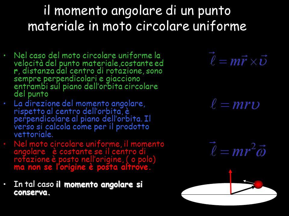 28 il momento angolare di un punto materiale in moto circolare uniforme Nel caso del moto circolare uniforme la velocità del punto materiale,costante