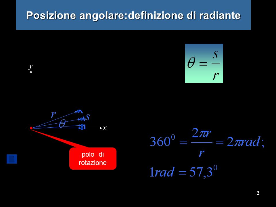4 Le variabili angolari posizione spostamento accelerazione media Velocità istantanea Velocità media accelerazione istantanea