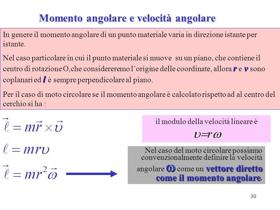 30 In genere il momento angolare di un punto materiale varia in direzione istante per istante. rv l Nel caso particolare in cui il punto materiale si