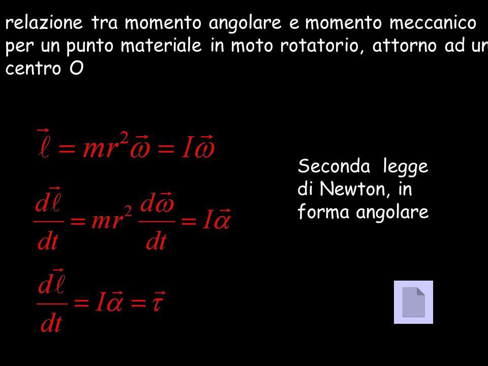 relazione tra momento angolare e momento meccanico per un punto materiale in moto rotatorio, attorno ad un centro O Seconda legge di Newton, in forma