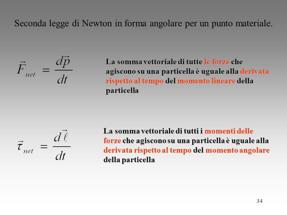 34 Seconda legge di Newton in forma angolare per un punto materiale. La somma vettoriale di tutti i momenti delle forze che agiscono su una particella
