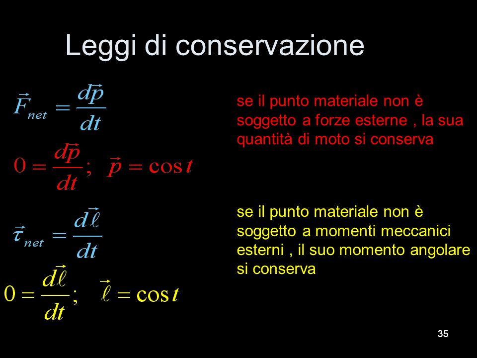 35 Leggi di conservazione se il punto materiale non è soggetto a forze esterne, la sua quantità di moto si conserva se il punto materiale non è sogget