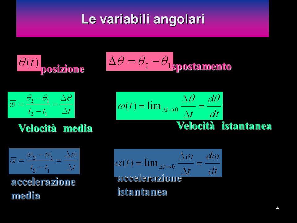 5 altre variabili frequenza periodo La frequenza di rotazione è il numero di giri compiuti nellunità di tempo Il periodo del moto è lintervallo di tempo impiegato per compiere un giro completo evidentemente: