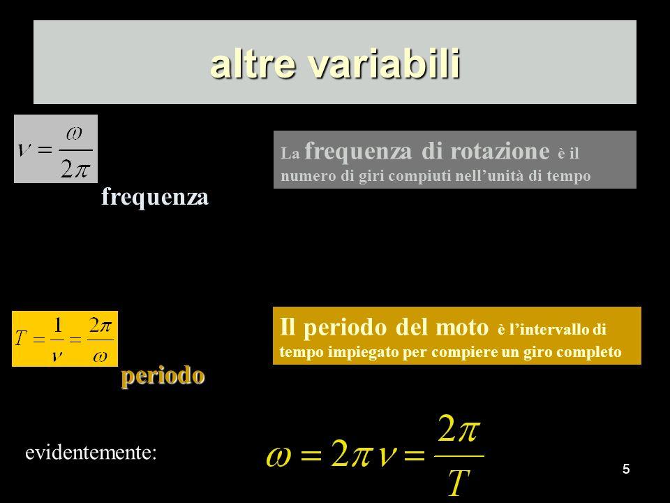 5 altre variabili frequenza periodo La frequenza di rotazione è il numero di giri compiuti nellunità di tempo Il periodo del moto è lintervallo di tem