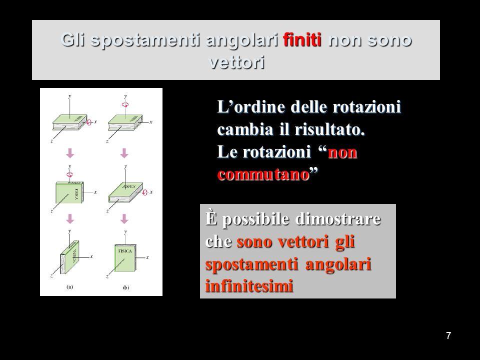 7 Gli spostamenti angolari finiti non sono vettori Lordine delle rotazioni cambia il risultato. Le rotazioni non commutano È possibile dimostrare che