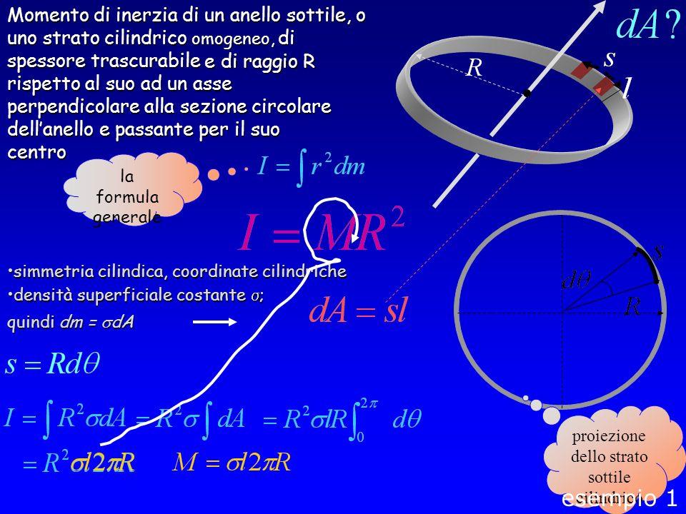 Momento di inerzia di un anello sottile, o uno strato cilindrico omogeneo, di spessore trascurabile e di raggio R rispetto al suo ad un asse perpendic