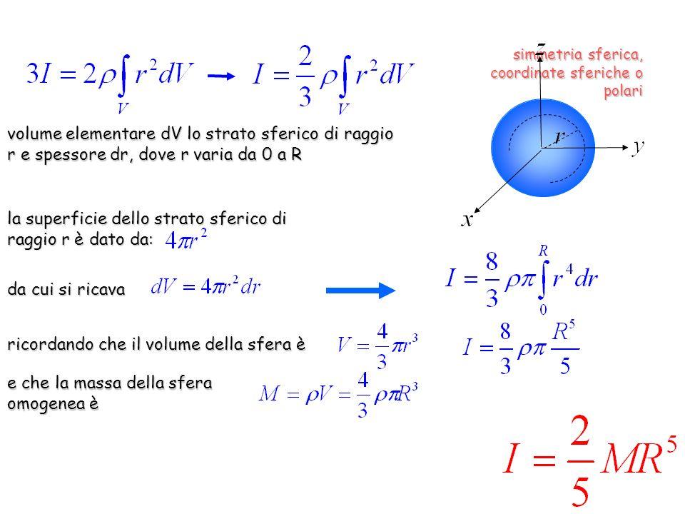 simmetria sferica, coordinate sferiche o polari volume elementare dV lo strato sferico di raggio r e spessore dr, dove r varia da 0 a R la superficie