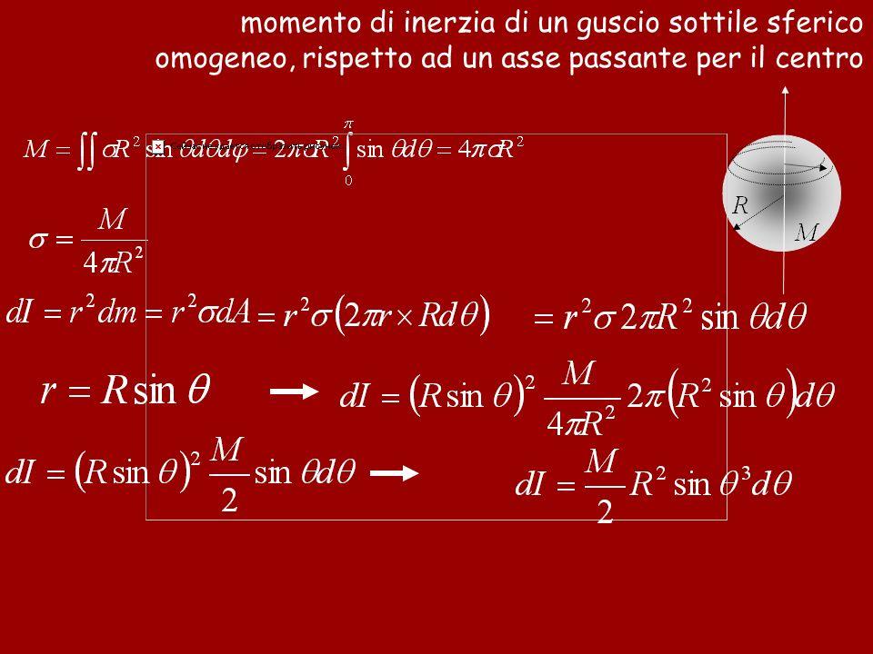 momento di inerzia di un guscio sottile sferico omogeneo, rispetto ad un asse passante per il centro