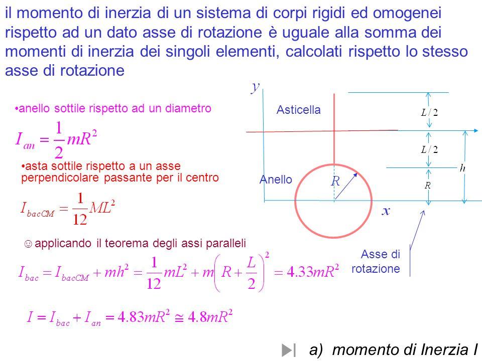 Asticella Anello Asse di rotazione a) momento di Inerzia I il momento di inerzia di un sistema di corpi rigidi ed omogenei rispetto ad un dato asse di