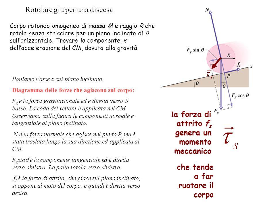 Rotolare giù per una discesa Corpo rotondo omogeneo di massa M e raggio R che rotola senza strisciare per un piano inclinato di sullorizzontale. Trova