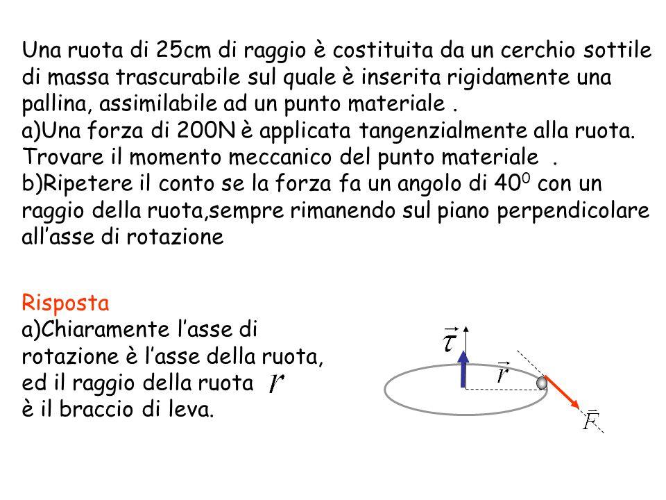 Una ruota di 25cm di raggio è costituita da un cerchio sottile di massa trascurabile sul quale è inserita rigidamente una pallina, assimilabile ad un punto materiale.