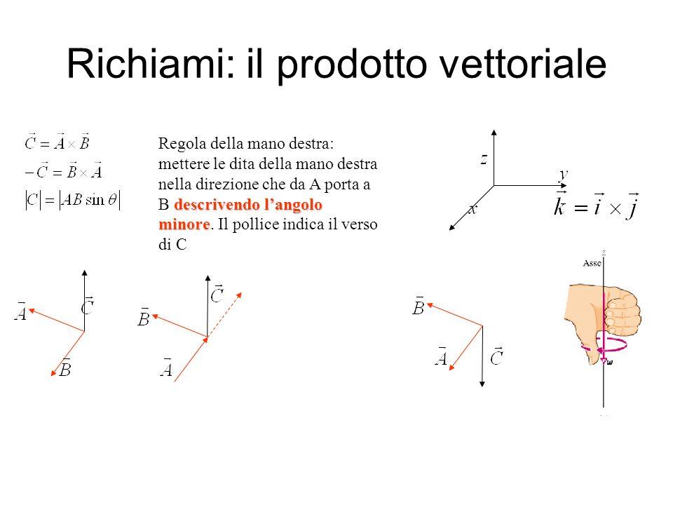 Richiami: il prodotto vettoriale descrivendo langolo minore Regola della mano destra: mettere le dita della mano destra nella direzione che da A porta a B descrivendo langolo minore.