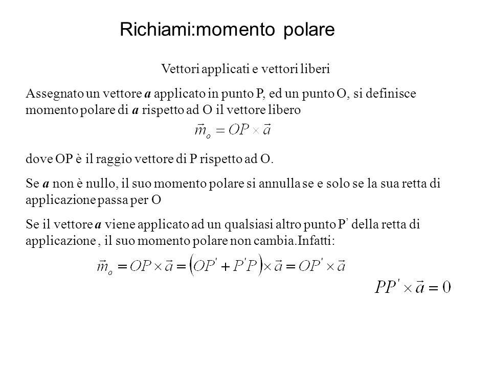 Richiami:momento polare Vettori applicati e vettori liberi Assegnato un vettore a applicato in punto P, ed un punto O, si definisce momento polare di a rispetto ad O il vettore libero dove OP è il raggio vettore di P rispetto ad O.