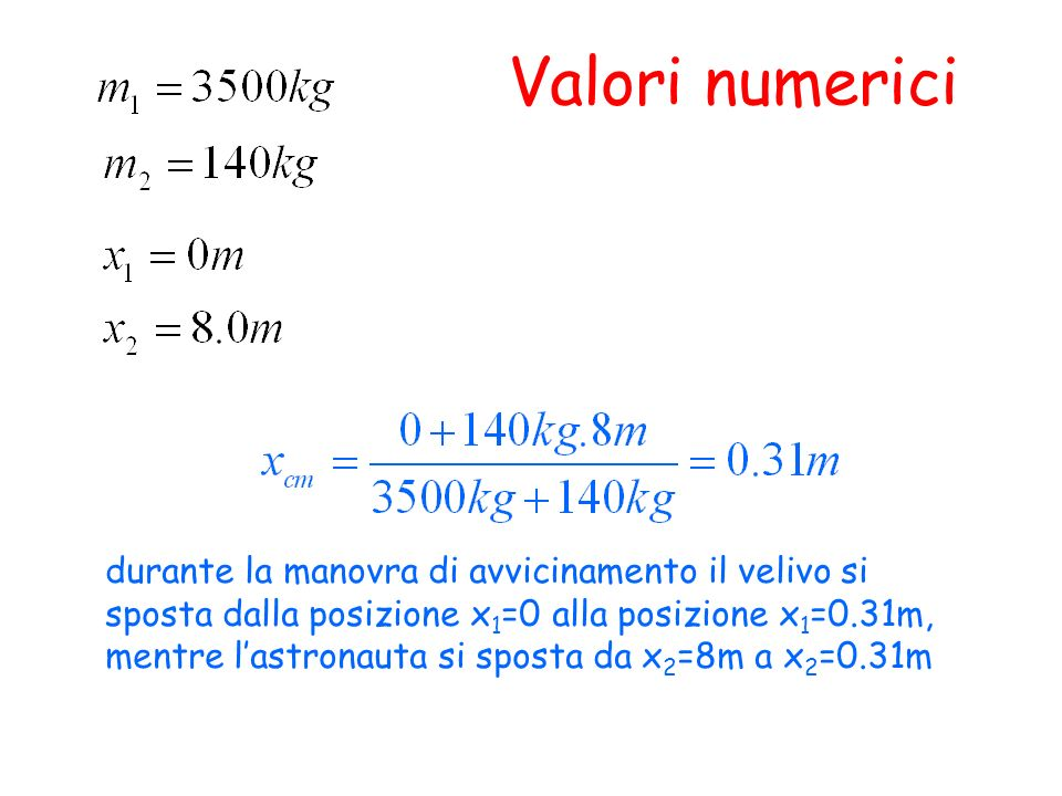 durante la manovra di avvicinamento il velivo si sposta dalla posizione x 1 =0 alla posizione x 1 =0.31m, mentre lastronauta si sposta da x 2 =8m a x 2 =0.31m Valori numerici