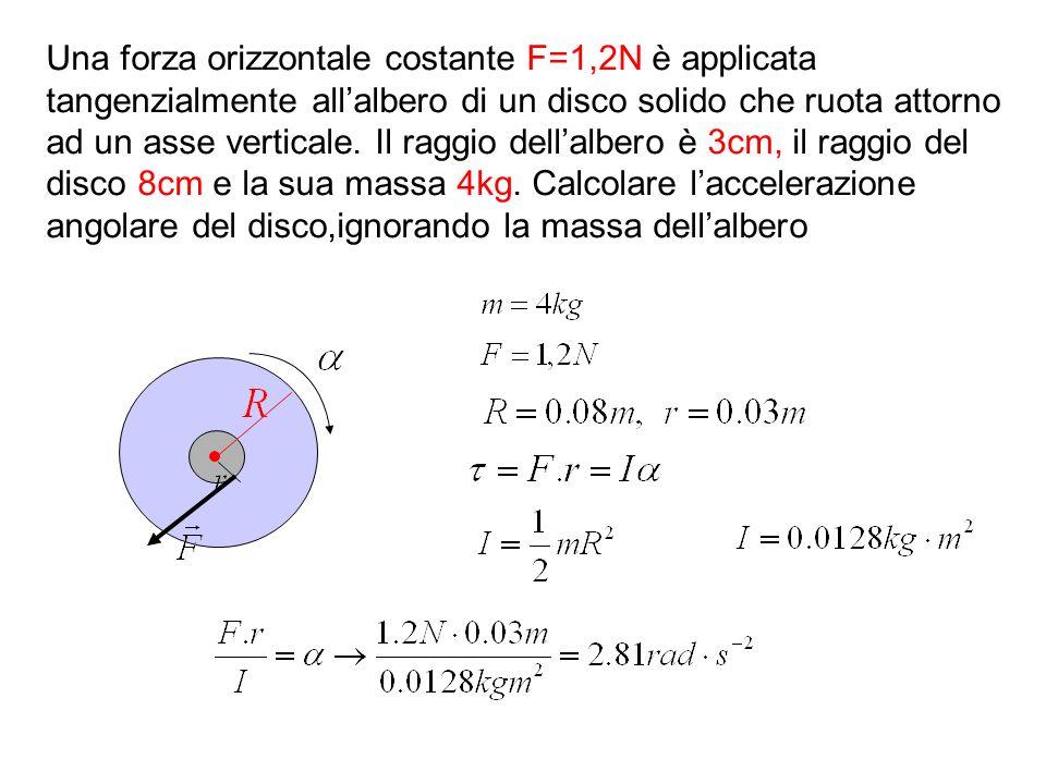 Una forza orizzontale costante F=1,2N è applicata tangenzialmente allalbero di un disco solido che ruota attorno ad un asse verticale.