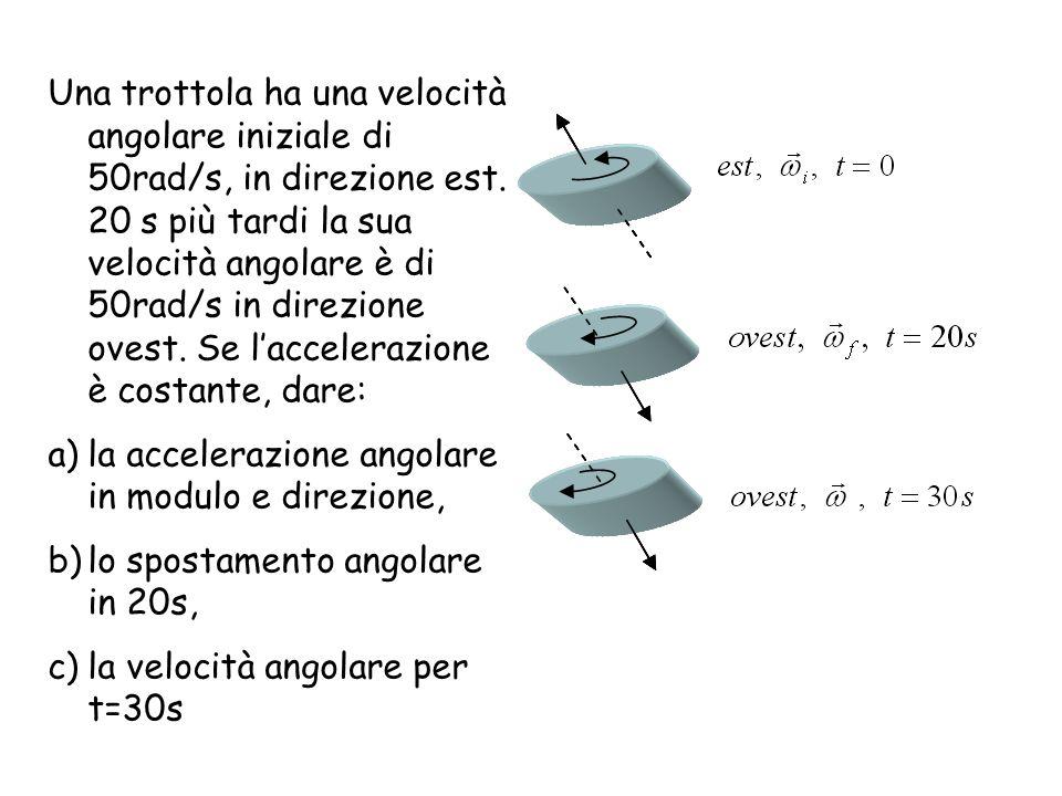 Una trottola ha una velocità angolare iniziale di 50rad/s, in direzione est. 20 s più tardi la sua velocità angolare è di 50rad/s in direzione ovest.
