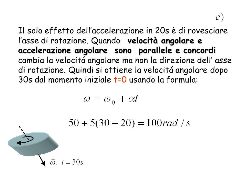 velocità angolare e accelerazione angolare sono parallele e concordi Il solo effetto dellaccelerazione in 20s è di rovesciare lasse di rotazione. Quan