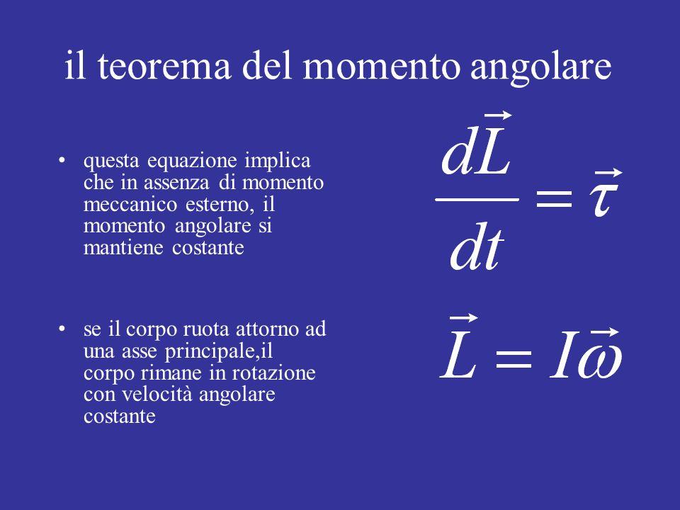 il teorema del momento angolare questa equazione implica che in assenza di momento meccanico esterno, il momento angolare si mantiene costante se il corpo ruota attorno ad una asse principale,il corpo rimane in rotazione con velocità angolare costante