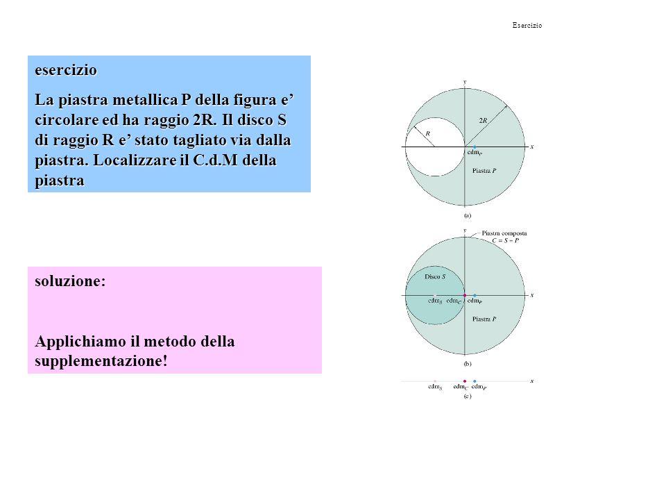 esercizio La piastra metallica P della figura e circolare ed ha raggio 2R.