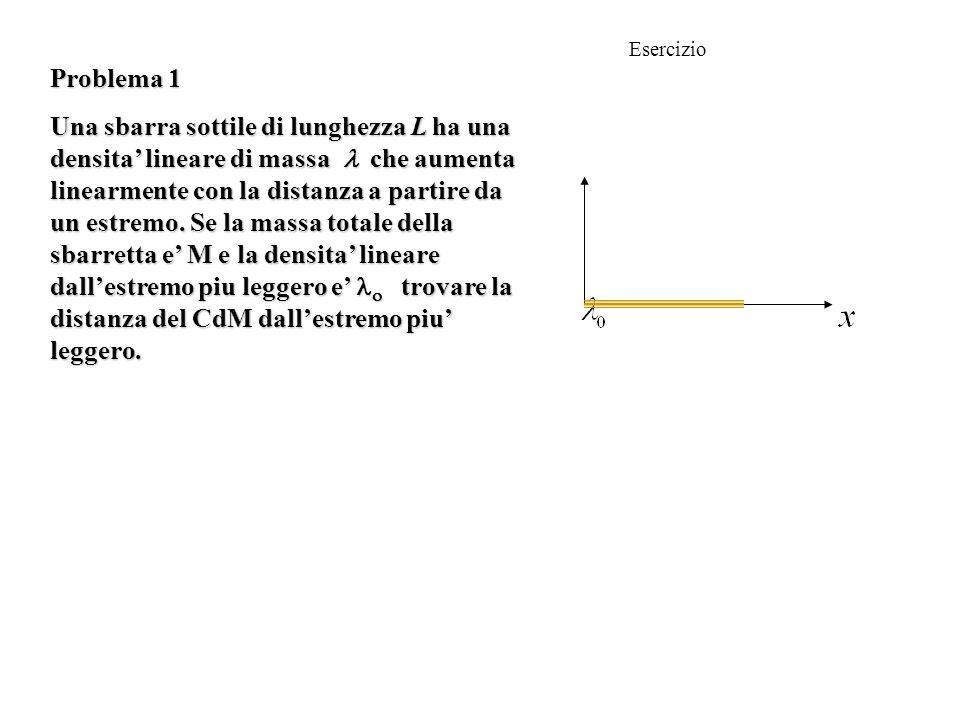 Problema 1 Una sbarra sottile di lunghezza L ha una densita lineare di massa che aumenta linearmente con la distanza a partire da un estremo.