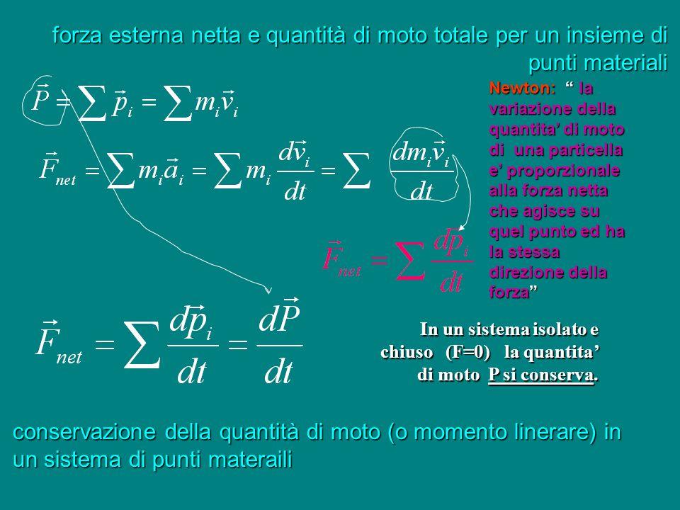 In un sistema isolato e chiuso (F=0) la quantita di moto P si conserva. Newton: la variazione della quantita di moto di una particella e proporzionale
