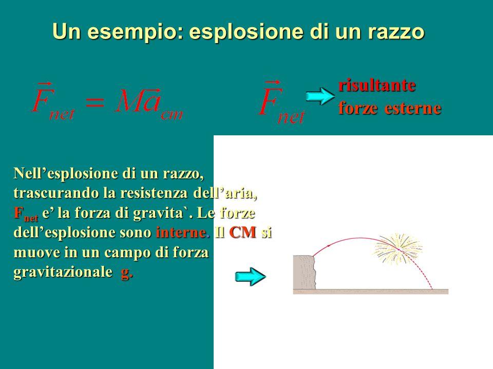 Nellesplosione di un razzo, trascurando la resistenza dellaria, F net e la forza di gravita`. Le forze dellesplosione sono interne. Il CM si muove in