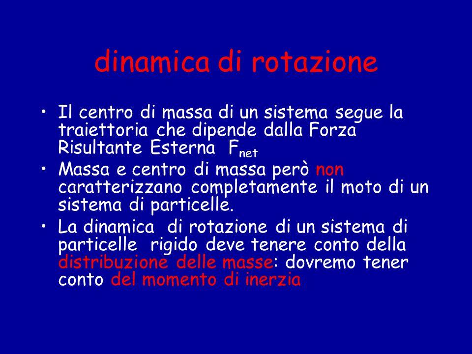 dinamica di rotazione Il centro di massa di un sistema segue la traiettoria che dipende dalla Forza Risultante Esterna F net Massa e centro di massa p