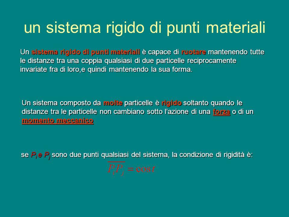 Un sistema rigido di punti materiali è capace di ruotare mantenendo tutte le distanze tra una coppia qualsiasi di due particelle reciprocamente invari