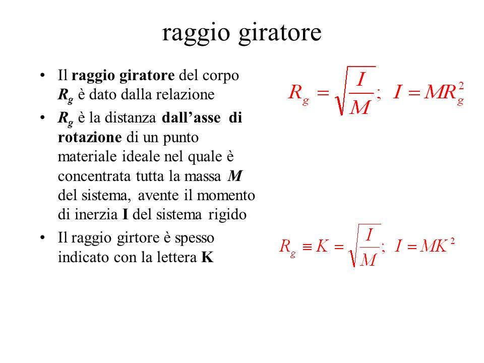 raggio giratore Il raggio giratore del corpo R g è dato dalla relazione R g è la distanza dallasse di rotazione di un punto materiale ideale nel quale