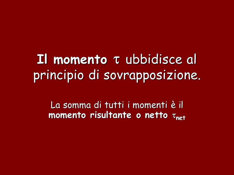 Il momento ubbidisce al principio di sovrapposizione. La somma di tutti i momenti è il momento risultante o netto net