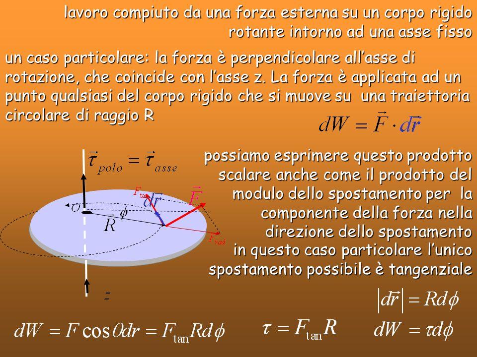 un caso particolare: la forza è perpendicolare allasse di rotazione, che coincide con lasse z. La forza è applicata ad un punto qualsiasi del corpo ri