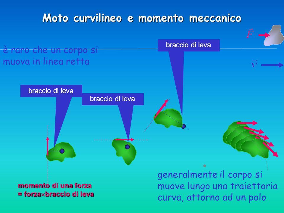 Moto curvilineo e momento meccanico momento di una forza = forza braccio di leva braccio di leva generalmente il corpo si muove lungo una traiettoria