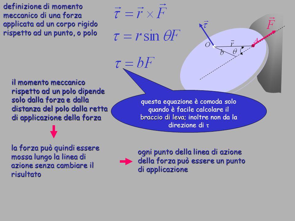 il momento di una forza rispetto ad un asse, detta asse del momento si calcola facilmente a partire da un punto O (polo) dellasse stesso, preso come polo di rotazione versore unitario momento di una forza attorno ad un asse le componenti cartesiane del momento di una forza attorno allorigine delle coordinate sono uguali ai momenti della forza attorno agli assi cartesiani