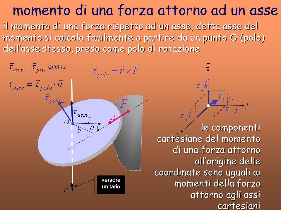 il momento di una forza rispetto ad un asse, detta asse del momento si calcola facilmente a partire da un punto O (polo) dellasse stesso, preso come p