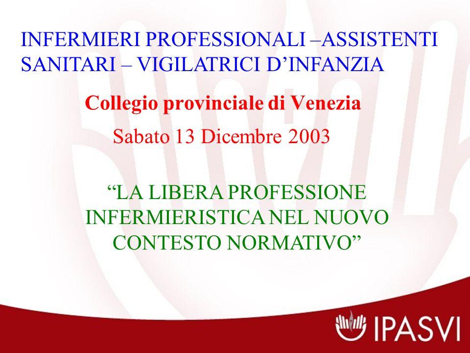 Collegio provinciale di Venezia Sabato 13 Dicembre 2003 INFERMIERI PROFESSIONALI –ASSISTENTI SANITARI – VIGILATRICI DINFANZIA LA LIBERA PROFESSIONE INFERMIERISTICA NEL NUOVO CONTESTO NORMATIVO