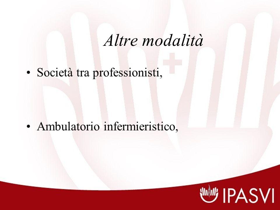 Altre modalità Società tra professionisti, Ambulatorio infermieristico,