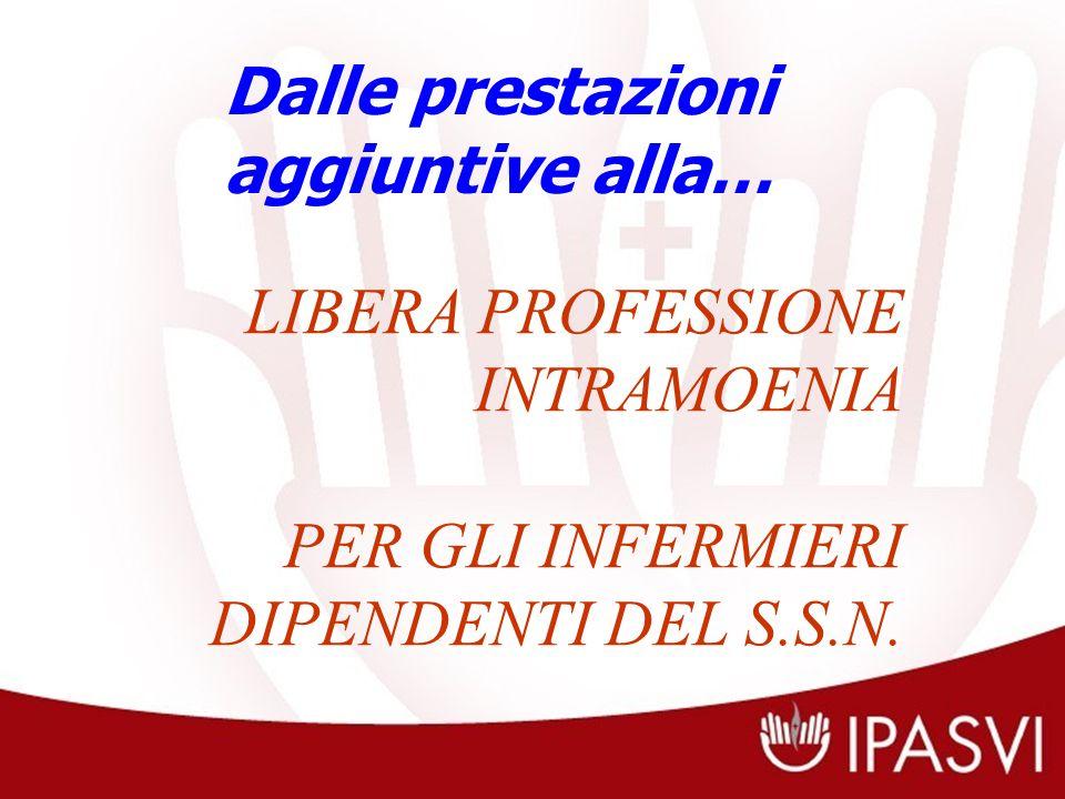 LIBERA PROFESSIONE INTRAMOENIA PER GLI INFERMIERI DIPENDENTI DEL S.S.N.