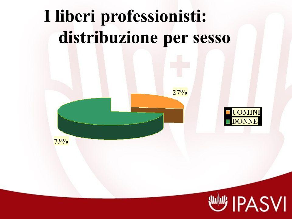 I liberi professionisti: distribuzione geografica