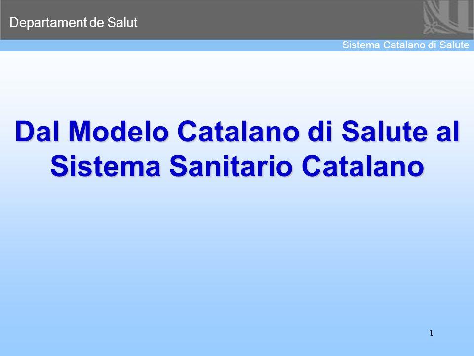 Departament de Salut Sistema Catalano di Salute 1 Dal Modelo Catalano di Salute al Sistema Sanitario Catalano