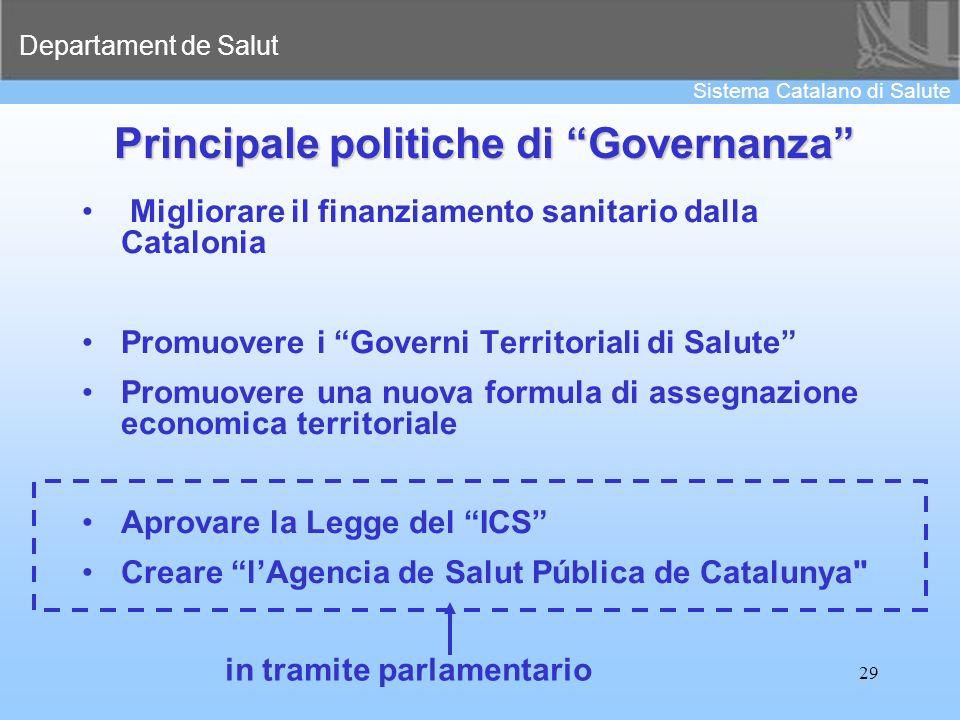 Departament de Salut Sistema Catalano di Salute 29 Principale politiche di Governanza Migliorare il finanziamento sanitario dalla Catalonia Promuovere
