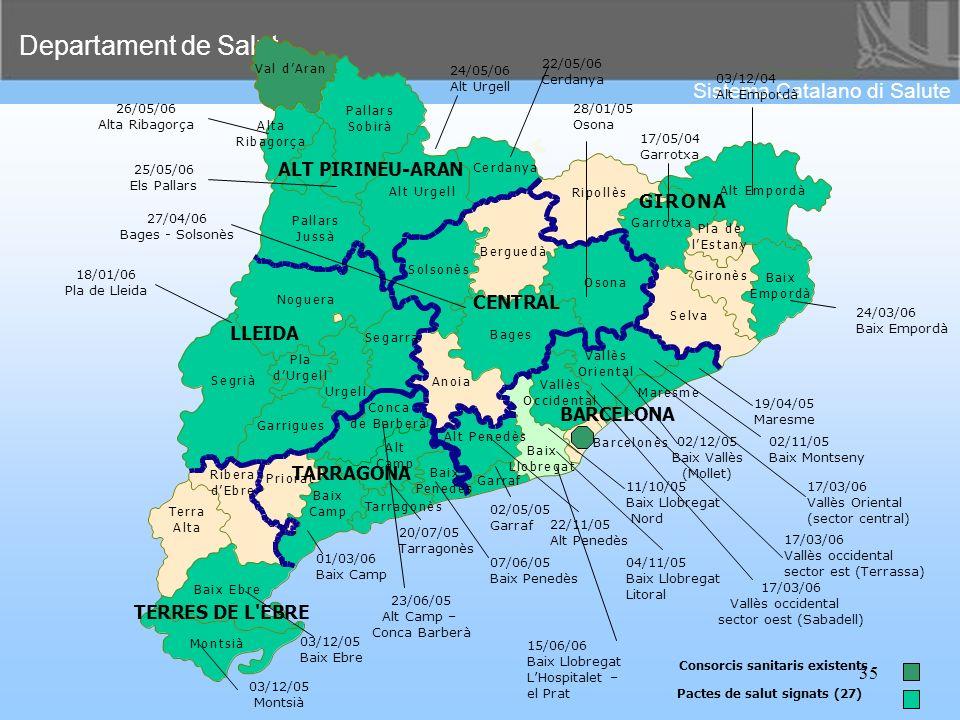 Departament de Salut Sistema Catalano di Salute 35 oia Tarragonès Baix Camp Urgell Alt Urgell Alt Camp Baix Ebre Alta Ribagorça Baix Penedès Montsià R