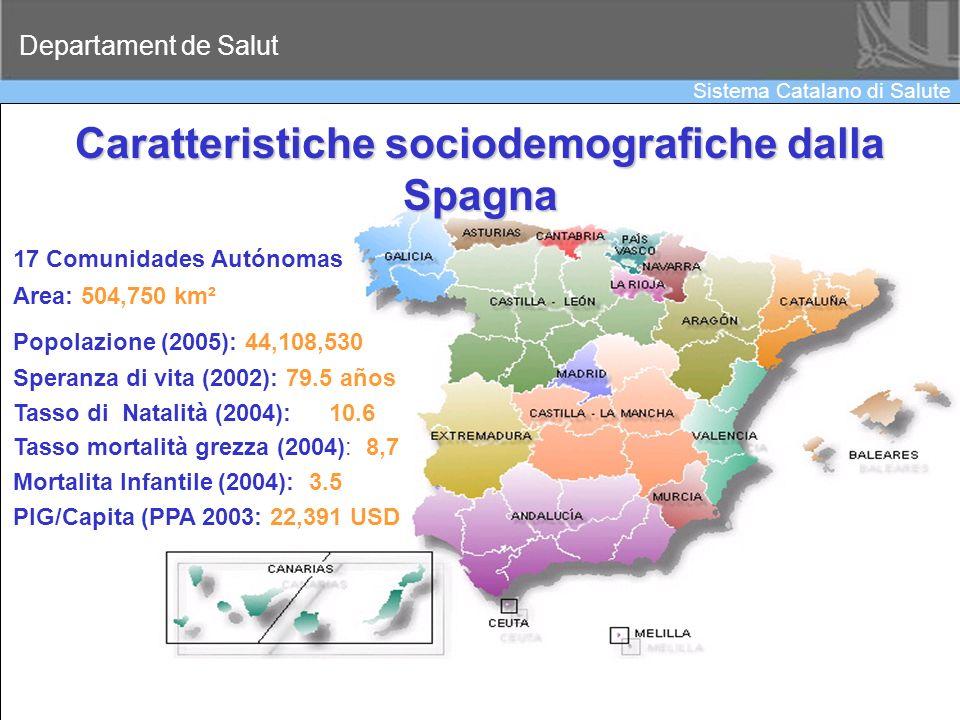 Departament de Salut Sistema Catalano di Salute 4 Caratteristiche sociodemografiche dalla Spagna 17 Comunidades Autónomas Area: 504,750 km² Popolazion