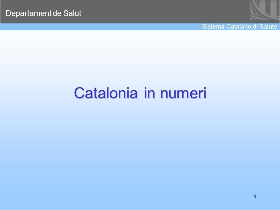 Departament de Salut Sistema Catalano di Salute 8 Catalonia in numeri