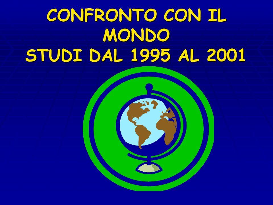 CONFRONTO CON IL MONDO STUDI DAL 1995 AL 2001