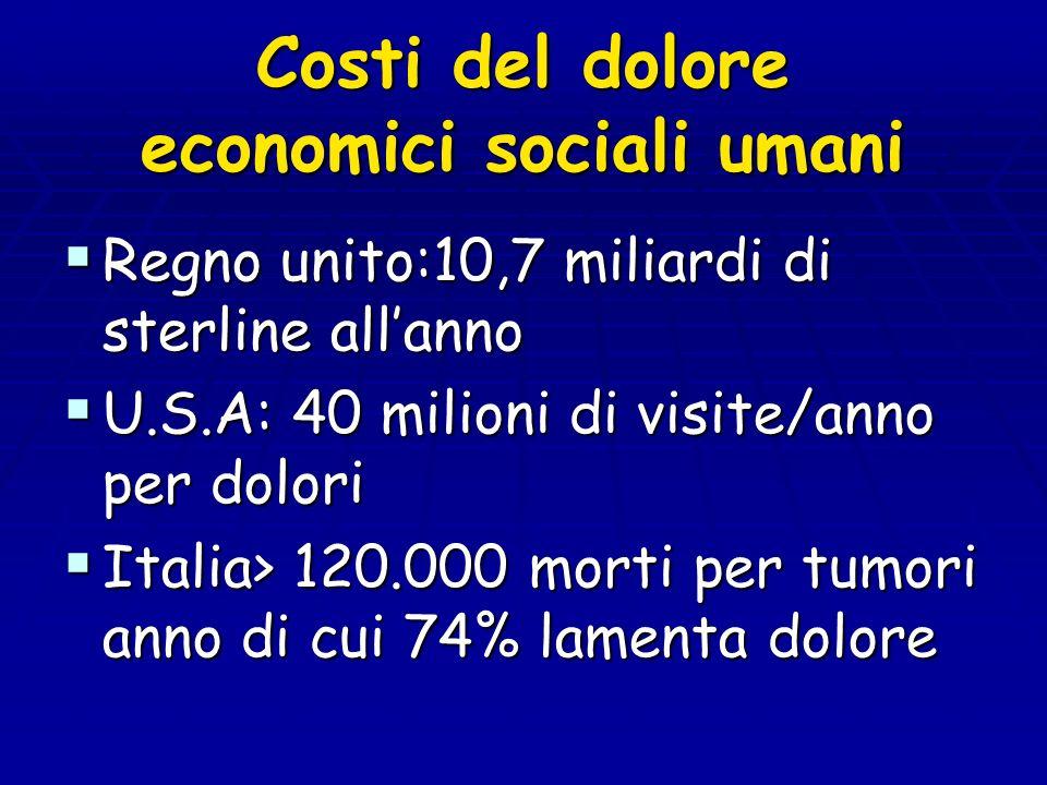 Costi del dolore economici sociali umani Regno unito:10,7 miliardi di sterline allanno Regno unito:10,7 miliardi di sterline allanno U.S.A: 40 milioni
