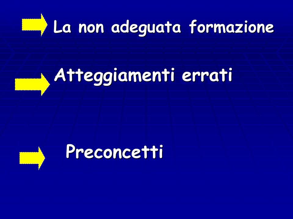LINEE GUIDA OSPEDALE SENZA DOLORE IN ITALIA Costituzione in ogni ASL di un comitato(COSD) per coordinare e promuovere: Costituzione in ogni ASL di un comitato(COSD) per coordinare e promuovere: Un osservatorio specifico del dolore per verificare la prevalenza del dolore in ospedale Un osservatorio specifico del dolore per verificare la prevalenza del dolore in ospedale Coordinare lazione delle differenti equipe Coordinare lazione delle differenti equipe (accordo conferenza stato-regioni del 24/05/01) (accordo conferenza stato-regioni del 24/05/01)